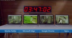 , Microsoft Edge Browser Improves Notebook Battery Life (Video), #Bizwhiznetwork.com Innovation ΛI