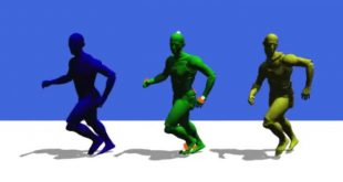 , Real-time motion capture system from Disney Research uses as few sensors as possible, #Bizwhiznetwork.com Innovation ΛI