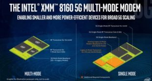 intel-cancels-its-5g-modem-plans-following-apple-qualcomm-deal