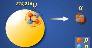 physicist, New Uranium Isotope, #Bizwhiznetwork.com Innovation ΛI