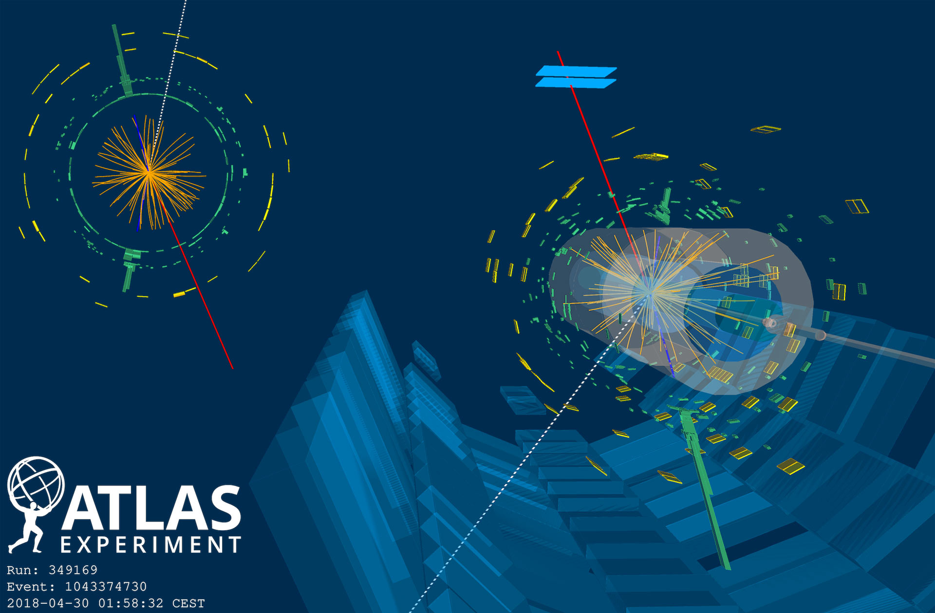 , CERN Physicists Triple W, #Bizwhiznetwork.com Innovation ΛI