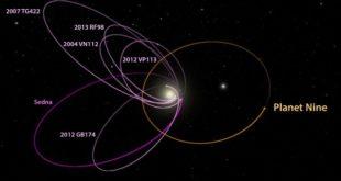 , Astronomers Treasure Map, #Bizwhiznetwork.com Innovation ΛI